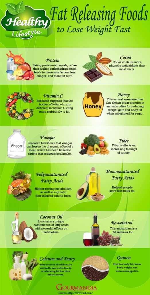 foods to lose weight fast