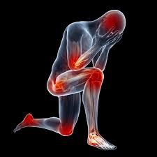 Fibromyalgia and Inflammation, Part 1