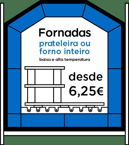 Fornadas de cerâmica em Lisboa