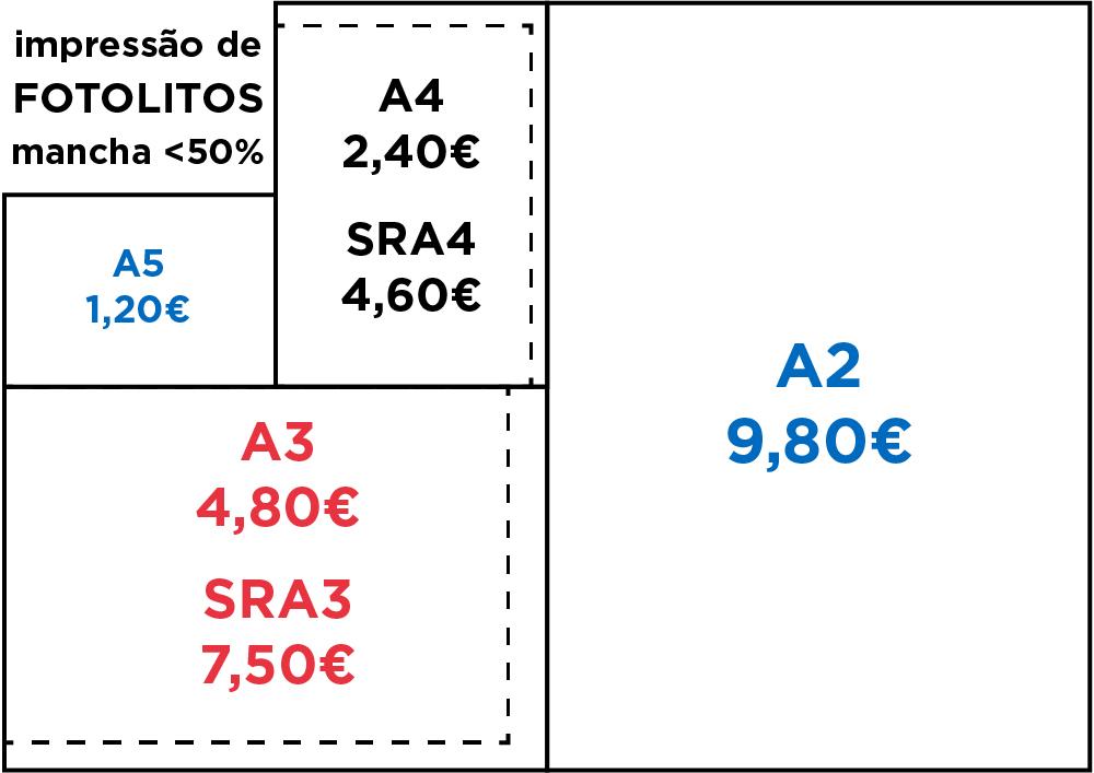 Lista de preços de Impressão de Fotolitos