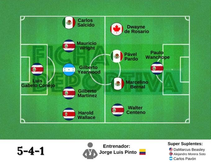 Greatest Teams: Concacaf