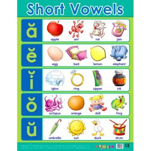 Fichas de las vocales en inglés para niños - Fichas de primaria
