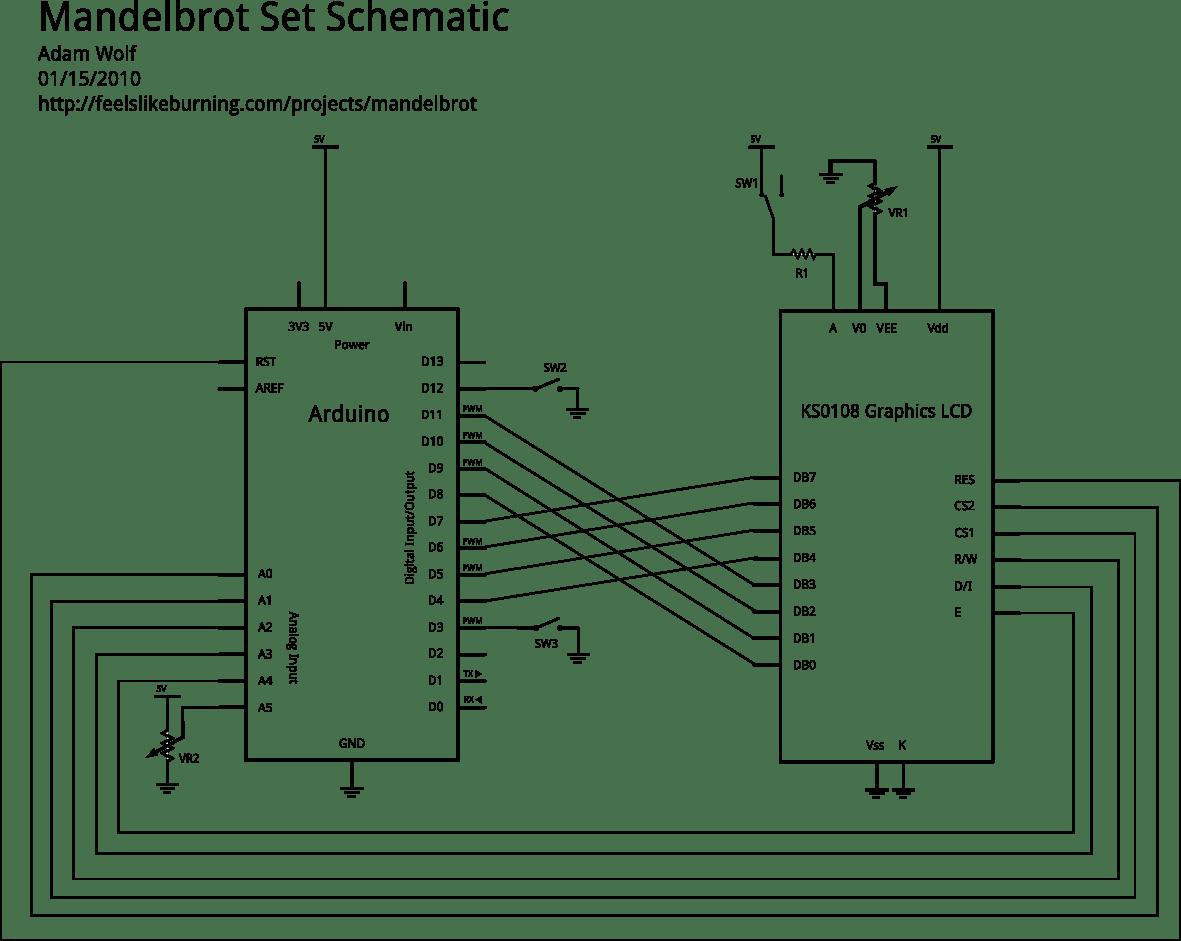 Arduino Mandelbrot Set Viewer – Adam Wolf's Feels Like Burning