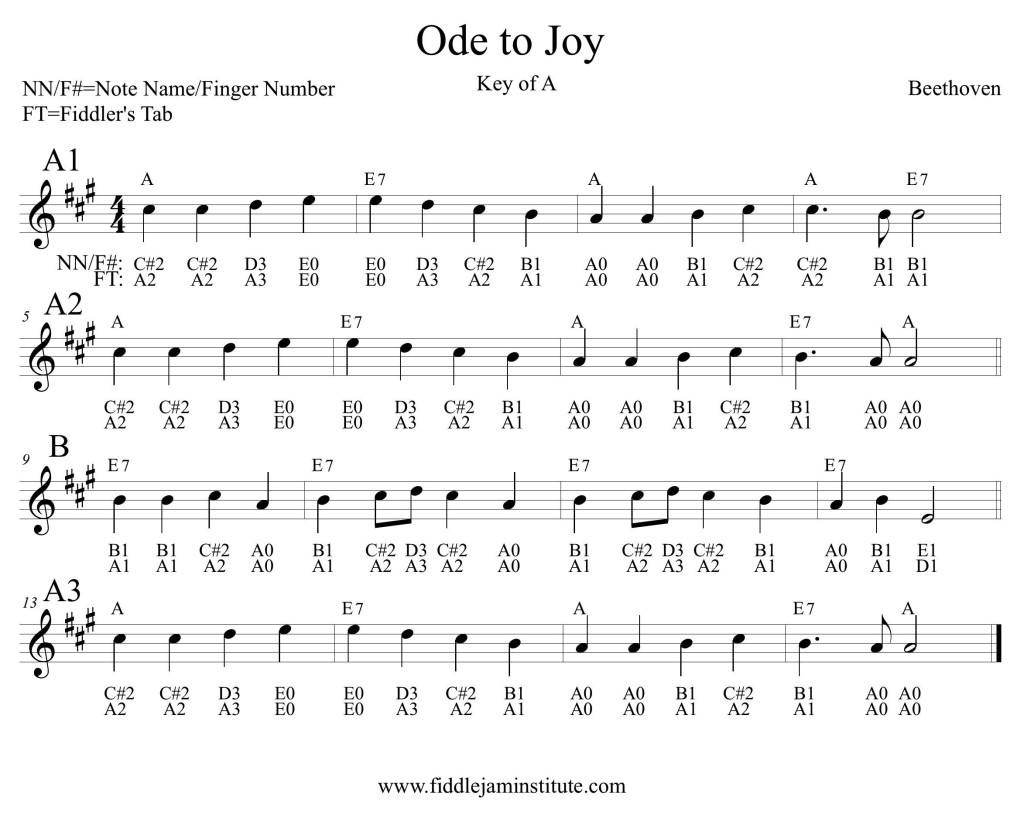 Ode To Joy Beethoven