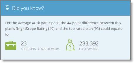 best 401(k) plan