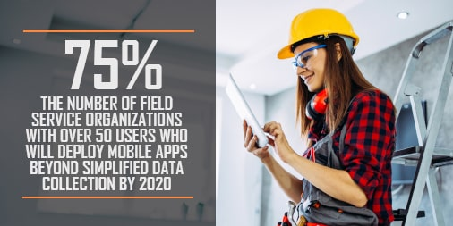 Has Your Enterprise Deployed Mobile Field Service Management Software?