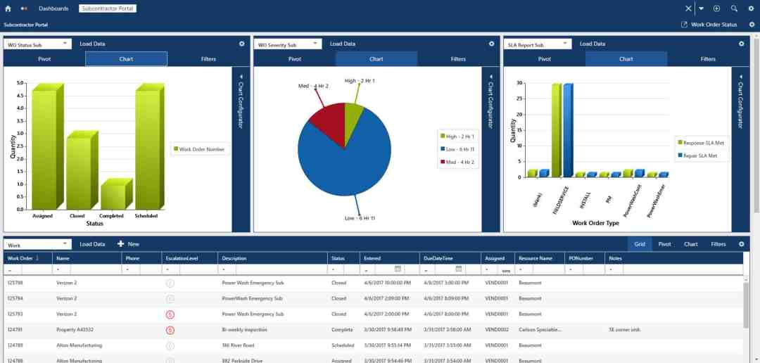 Field Service WORK ORDER MANAGEMENT with Fieldpoint