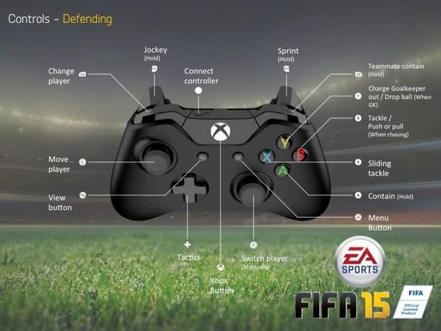fifa15-xbox-kontroller-savunma