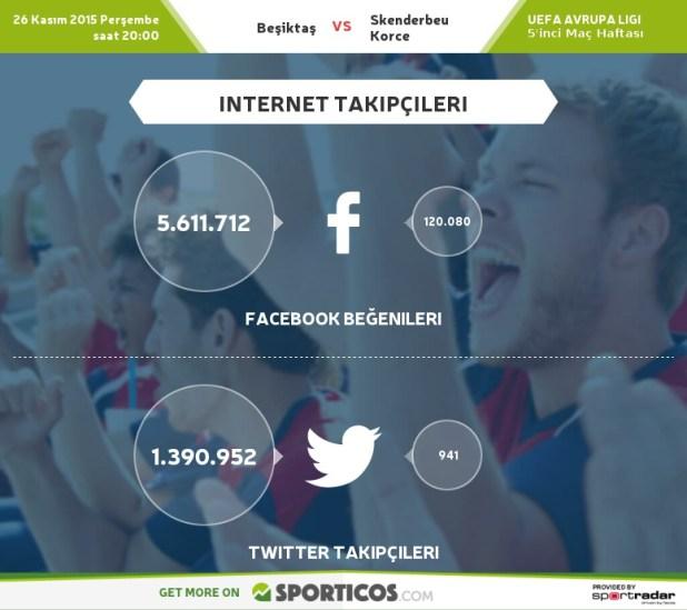 Sporticos_com_besiktas_vs_skenderbeu_korce