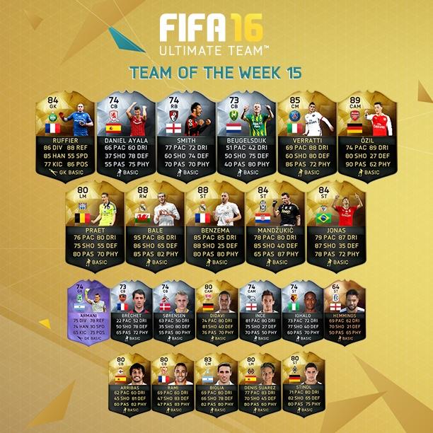 fifa16 haftanın takımı 15