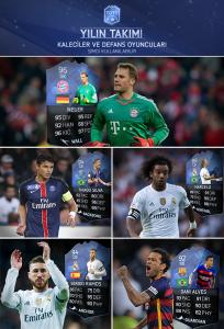 FIFA 16 TOTY Kaleci ve Defans