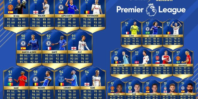 FIFA-17-Premier-League-TOTS-FUT-EPL-Sezonun-Takimi