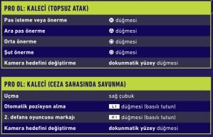 fifa18-ps4-kaleci-topsuz