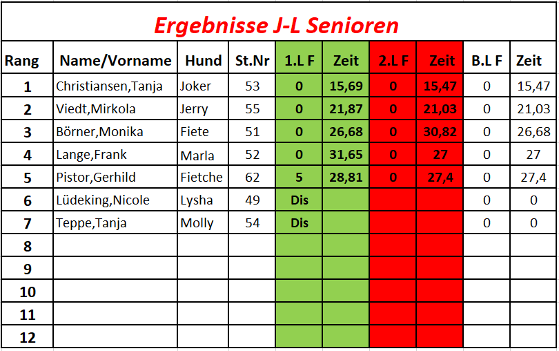 4J-L Senioren