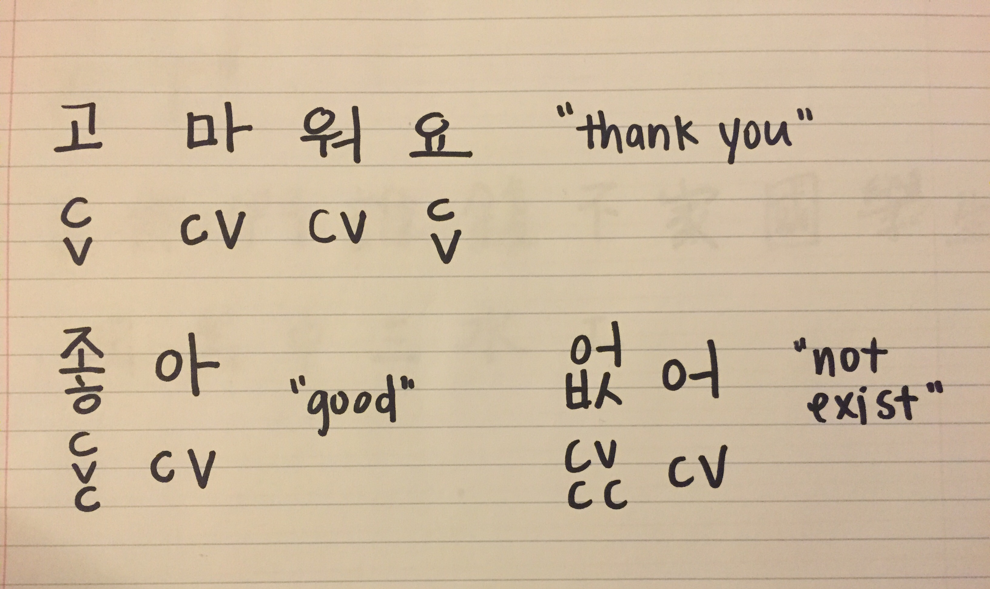 Vii Looking At Written Korean Japanese And Chinese 15