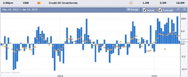 crude-oil-inventories