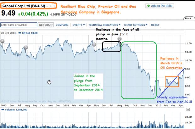 crude-oil-investories