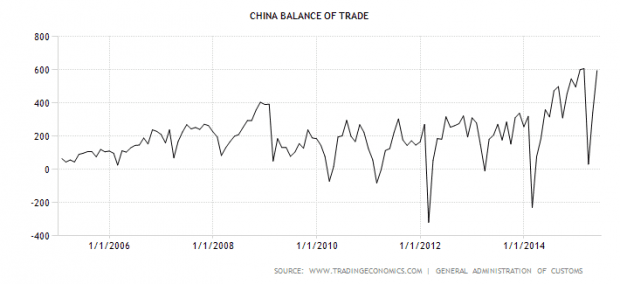 How the China Stock Market Crashed 40% in 15 Days