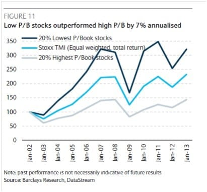 barclays-return-by-pb