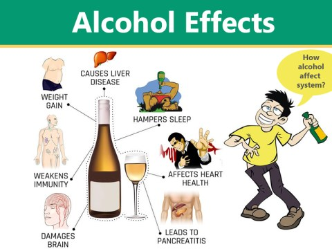 Image result for alcohol effects
