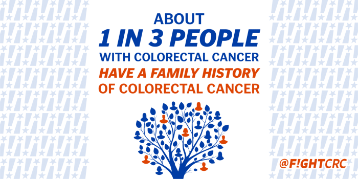 Facts About Colon Cancer Rectal Cancer Fight Crc