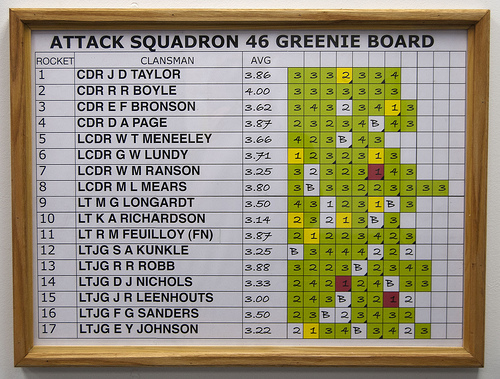 VA-46 Greenie Board