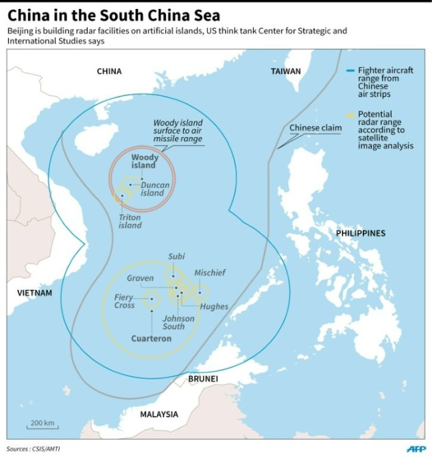 afp-beijing-builds-radar-in-south-china-sea-think-tank