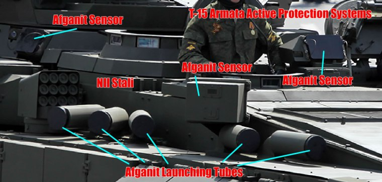 T-15 Armata Active Protection Systems