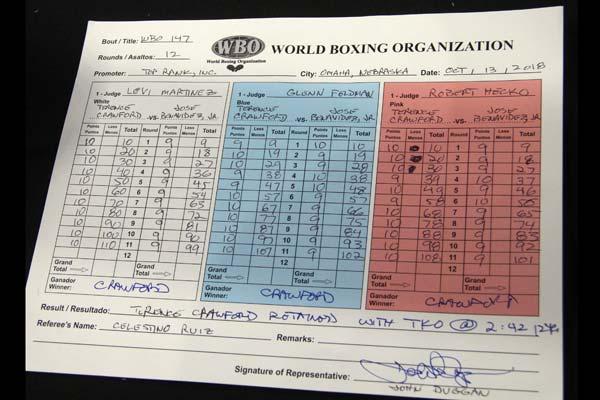 Crawford Benavidez Scorecard