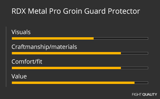 RDX Metal Pro Groin Guard Protector Review