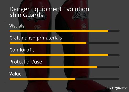 Danger Equipment Evolution Shin Guards Review