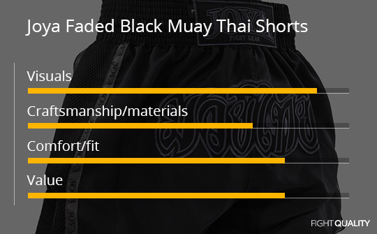 Joya Faded Black Muay Thai Shorts Review