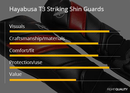 Hayabusa T3 Striking Shin Guards Review