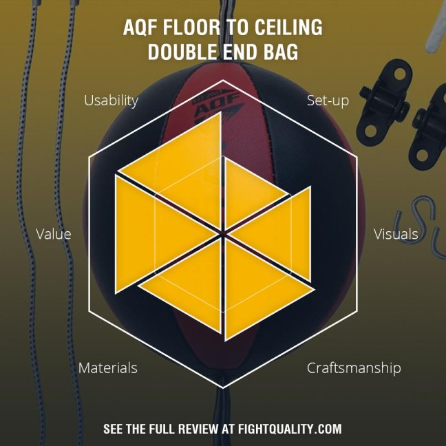 AQF Floor To Ceiling Double End Bag Review