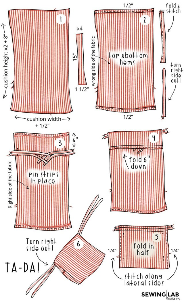 Adirondack Chair Cushion Sewing Pattern Diy Outdoor Chair Cushion Cover Tutorial Sewing Lab Diy