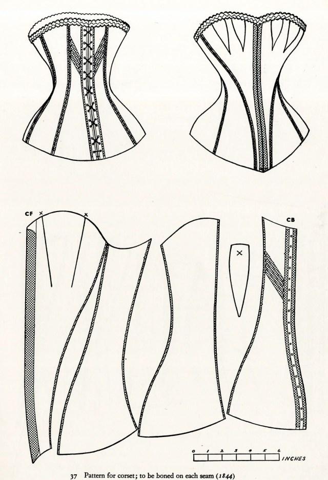 Corset Sewing Pattern The Necessary Bones Corsets Patterns Tutorials Pinterest