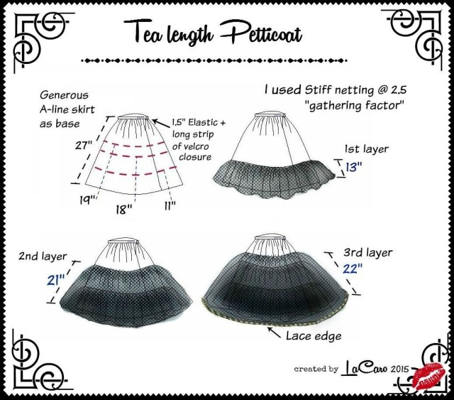 How To Make A Sewing Pattern How To Make A Very Fluffy Tea Length Petticoat Sewing Pinterest