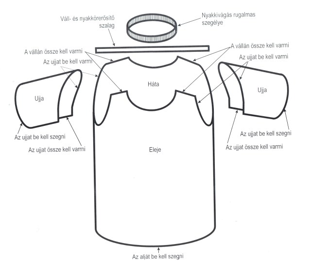 T Shirt Sewing Pattern Filet Shirt Without Side Sewing Wikimedia Commons