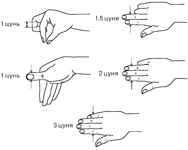 hipertenzijos gydymas moliu)