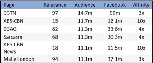 facebook audience insight 4