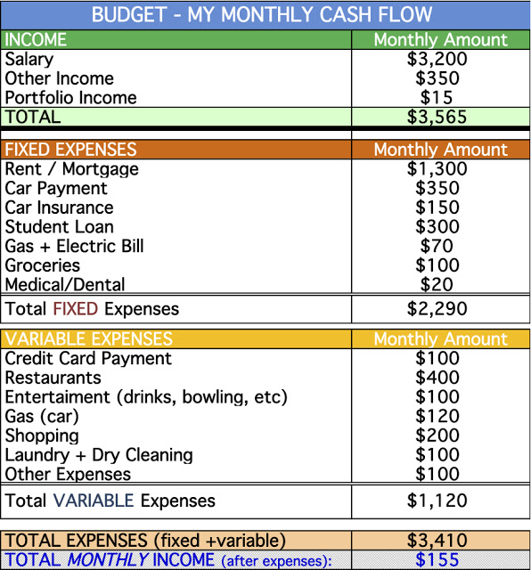 Crown Financial Budget Worksheet – Crown Financial Budget Worksheet