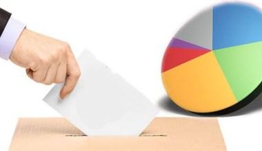 Avrasya Araştırmanın Son Anketine göre HDP Kilit Parti