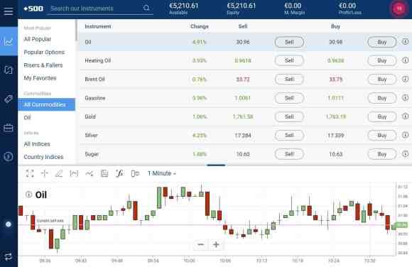 Commodity trading Plus500