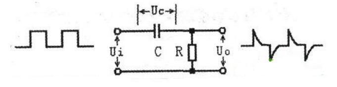 RC微分電路的作用_RC微分電路原理-電子發燒友網