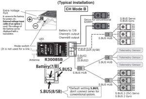 Futaba R3008SB TFHSS 24GHz BiDirectional Receiver (SBus2) High Voltage