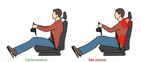 2 drivers with different seating postures