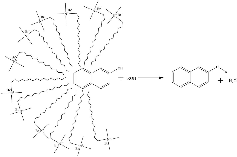 Environmentally Benign Synthetic Protocol For O Alkylation