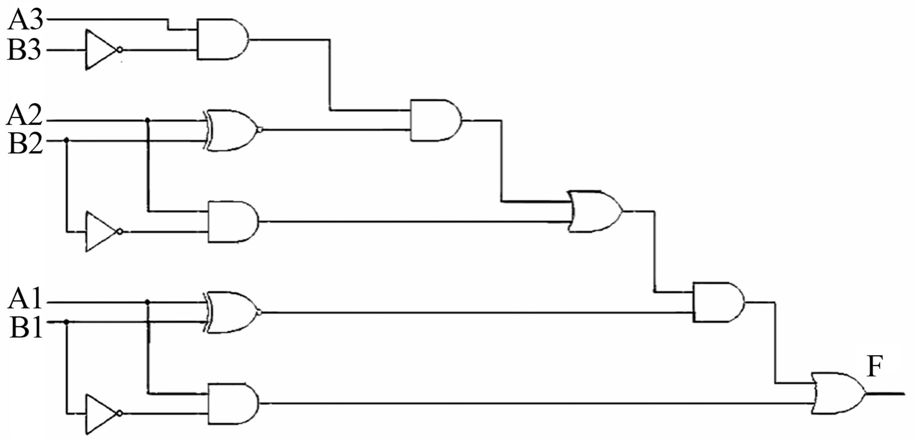1 Bit Alu Logic Diagram