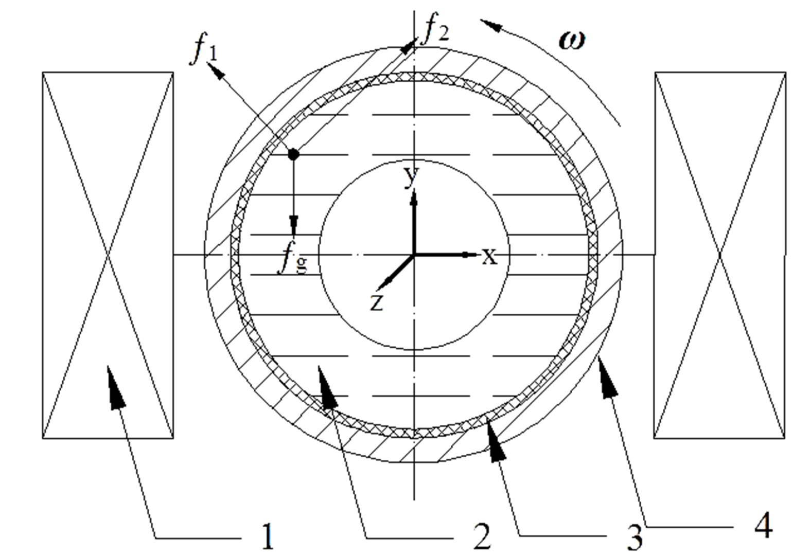 Numerical Simulation On Effects Of Electromagnetic Force