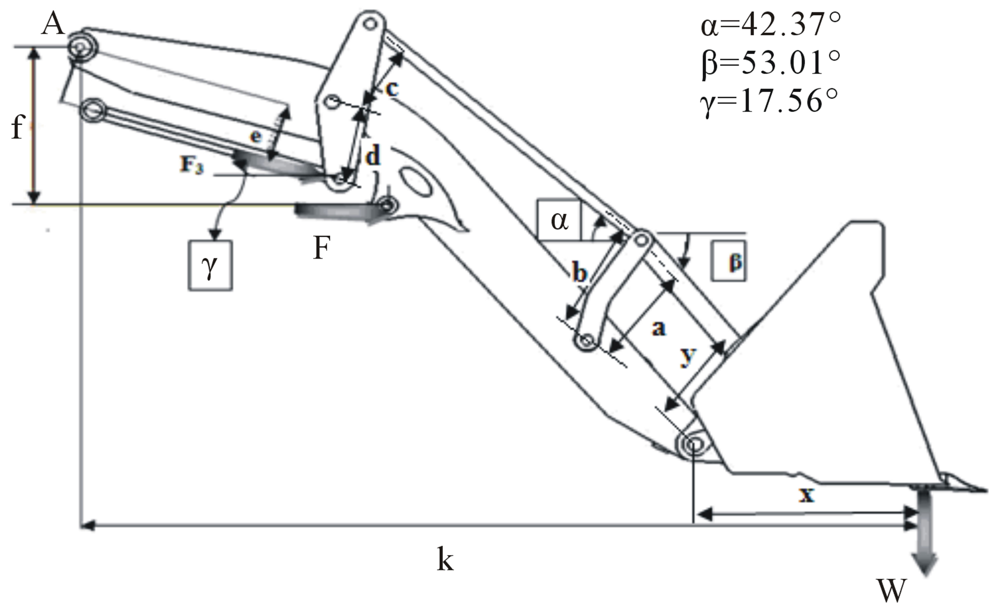 The Improvements Of The Backhoe Loader Arms